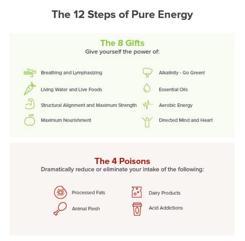 The 10-day pure energy challenge